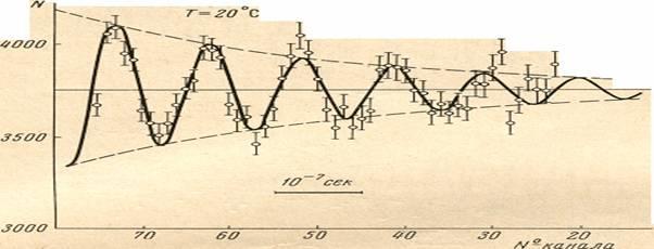 Прецессия мюония в кристаллическом кварце